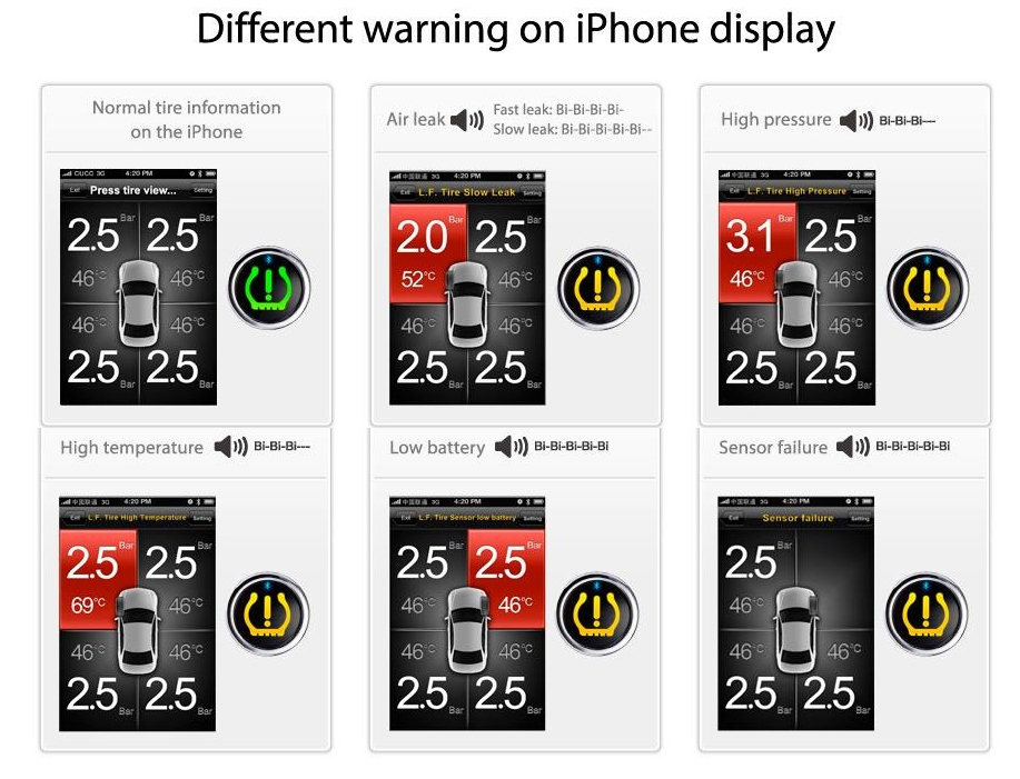 iTPMS DIffernt Warnings on iPhone Display (19Oct2015).jpg