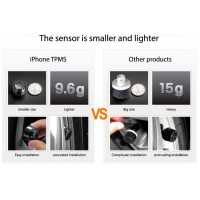 iTPMS Sensor is Smaller and Lighter (19Oct2015).jp