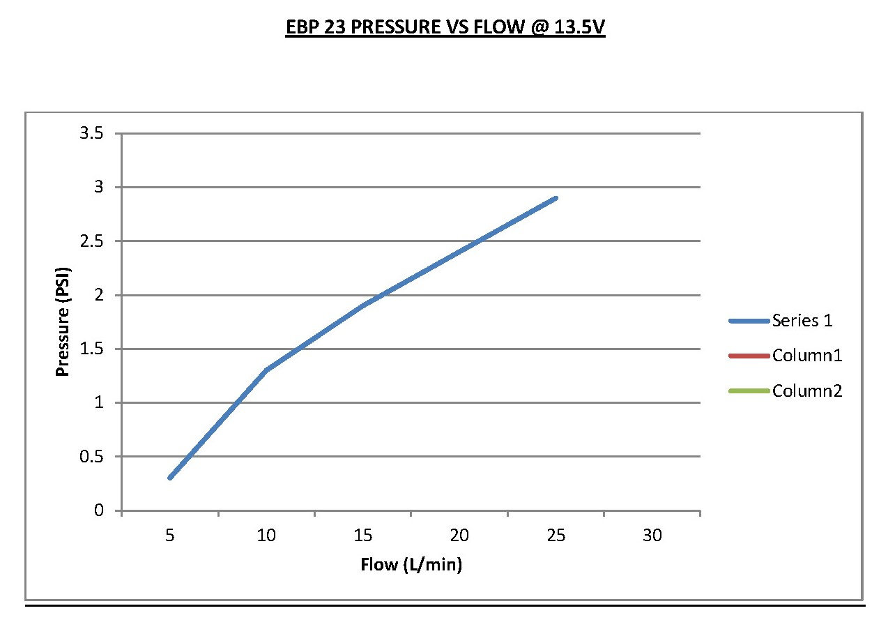 EBP 23 PRESSURE VS FLOW.jpg