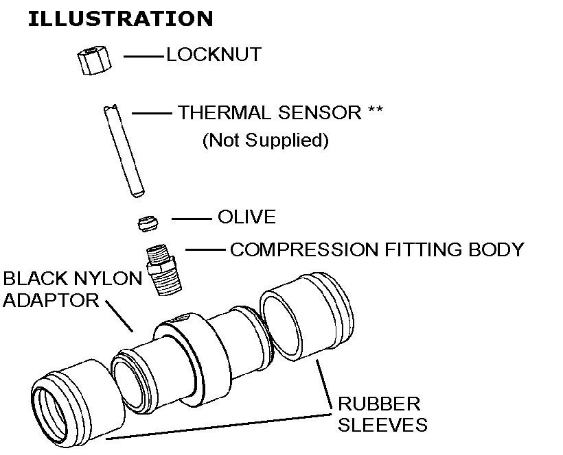 0409 - Fitting Breakdown.jpg