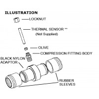 0409 - Fitting Breakdown.jpg