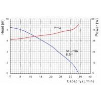 EBP40 - 9040 Curve (16-Oct-218).jpg