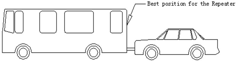 TPMS Booster Positioning - Trailer Home.jpg